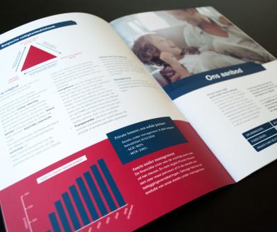 brochure private insurer spread